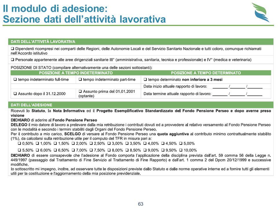 Il modulo di adesione: Sezione dati dellattività lavorativa 63