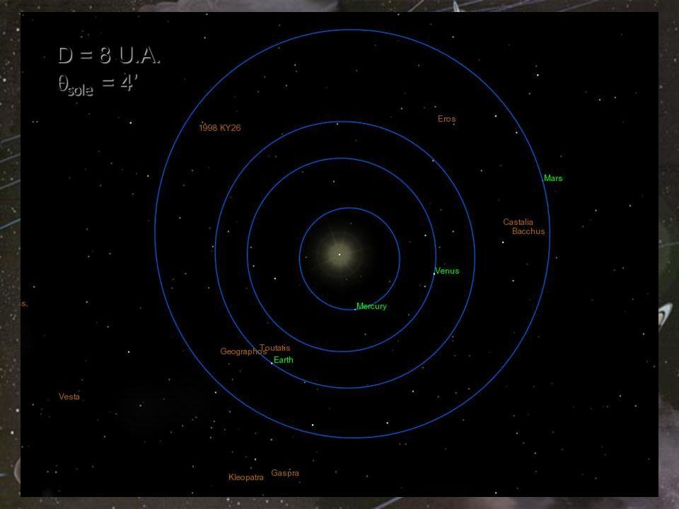 D = 8 U.A. sole = 4 sole = 4