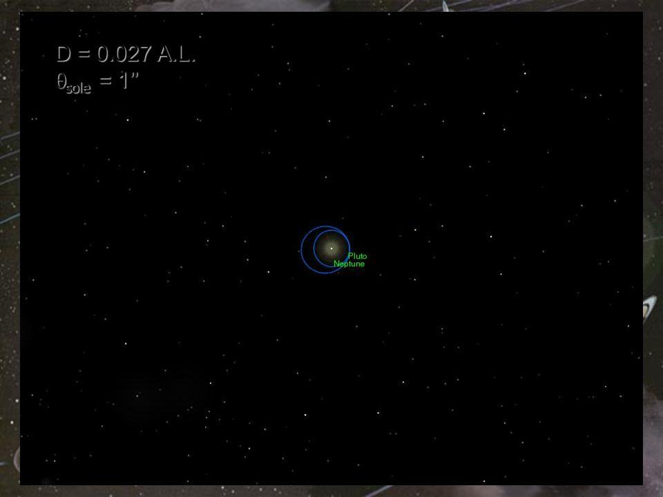 D = 0.027 A.L. sole = 1 sole = 1