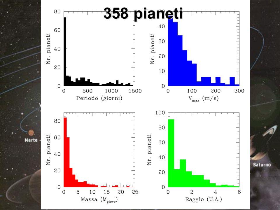 358 pianeti
