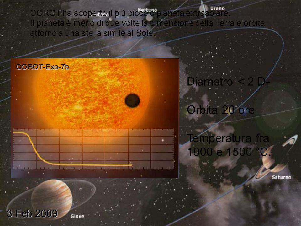 3 Feb 2009 COROT ha scoperto il più piccolo pianeta extrasolare.