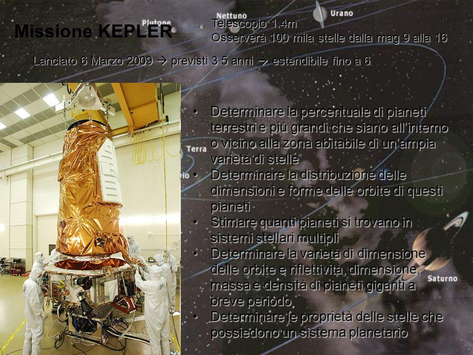 Missione KEPLER Lanciato 6 Marzo 2009 previsti 3.5 anni estendibile fino a 6 Determinare la percentuale di pianeti terrestri e più grandi che siano allinterno o vicino alla zona abitabile di unampia varietà di stelleDeterminare la percentuale di pianeti terrestri e più grandi che siano allinterno o vicino alla zona abitabile di unampia varietà di stelle Determinare la distribuzione delle dimensioni e forme delle orbite di questi pianetiDeterminare la distribuzione delle dimensioni e forme delle orbite di questi pianeti Stimare quanti pianeti si trovano in sistemi stellari multipliStimare quanti pianeti si trovano in sistemi stellari multipli Determinare la varietà di dimensione delle orbite e riflettività, dimensione, massa e densità di pianeti giganti a breve periodoDeterminare la varietà di dimensione delle orbite e riflettività, dimensione, massa e densità di pianeti giganti a breve periodo Determinare le proprietà delle stelle che possiedono un sistema planetarioDeterminare le proprietà delle stelle che possiedono un sistema planetario Telescopio 1.4m Osserverà 100 mila stelle dalla mag 9 alla 16