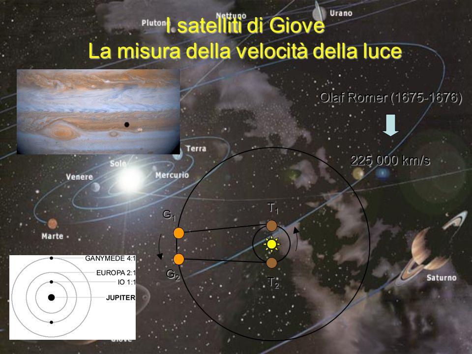 P IO = 42h 27m 34s Quando la Terra si avvicina a Giove P < P IO Quando la Terra si allontana da Giove P > P IO