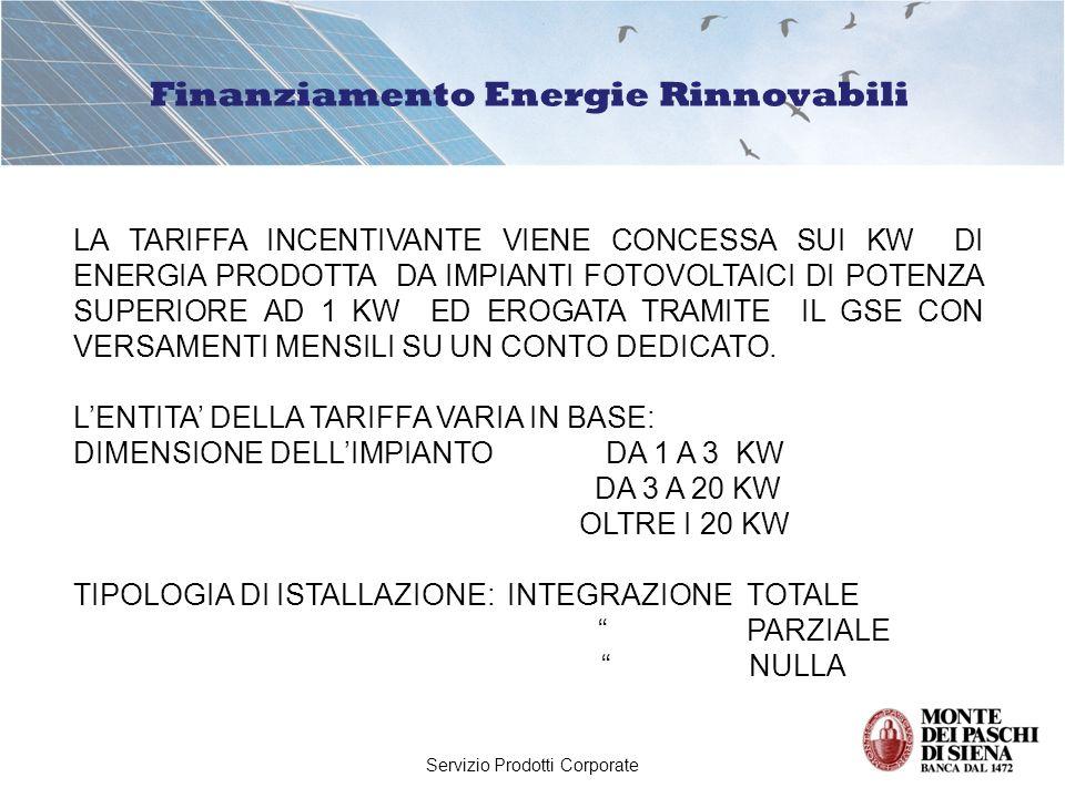 Servizio Prodotti Corporate Finanziamento Energie Rinnovabili LA TARIFFA INCENTIVANTE VIENE CONCESSA SUI KW DI ENERGIA PRODOTTA DA IMPIANTI FOTOVOLTAI