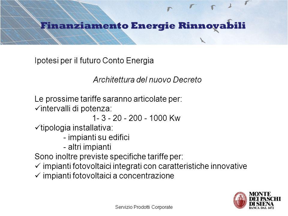 Servizio Prodotti Corporate Finanziamento Energie Rinnovabili Ipotesi per il futuro Conto Energia Architettura del nuovo Decreto Le prossime tariffe s