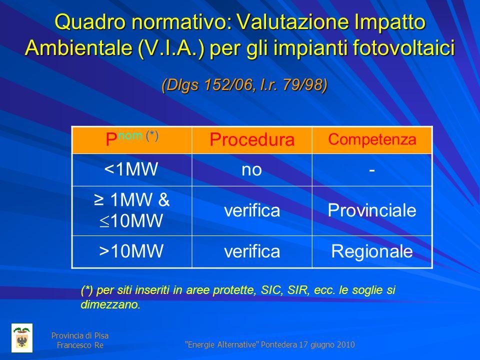 Energie Alternative Pontedera 17 giugno 2010 Provincia di Pisa Francesco Re Quadro normativo: Valutazione Impatto Ambientale (V.I.A.) per gli impianti fotovoltaici P nom (*) Procedura Competenza <1MWno- 1MW & 10MW verificaProvinciale >10MWverificaRegionale (Dlgs 152/06, l.r.