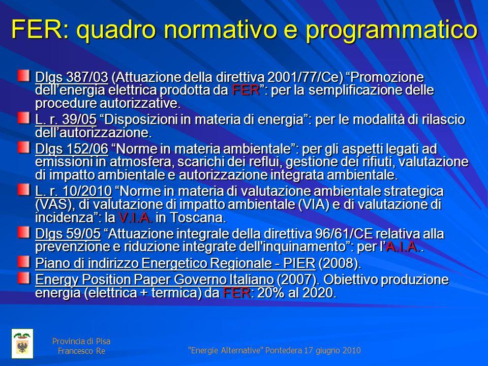 Energie Alternative Pontedera 17 giugno 2010 Provincia di Pisa Francesco Re FER: quadro normativo e programmatico Dlgs 387/03(Attuazione della direttiva 2001/77/Ce) Promozione dellenergia elettrica prodotta da FER: per la semplificazione delle procedure autorizzative.