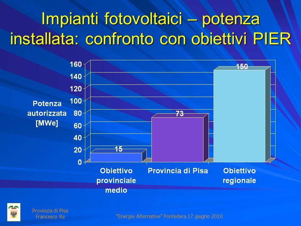 Energie Alternative Pontedera 17 giugno 2010 Provincia di Pisa Francesco Re Impianti fotovoltaici – potenza installata: confronto con obiettivi PIER