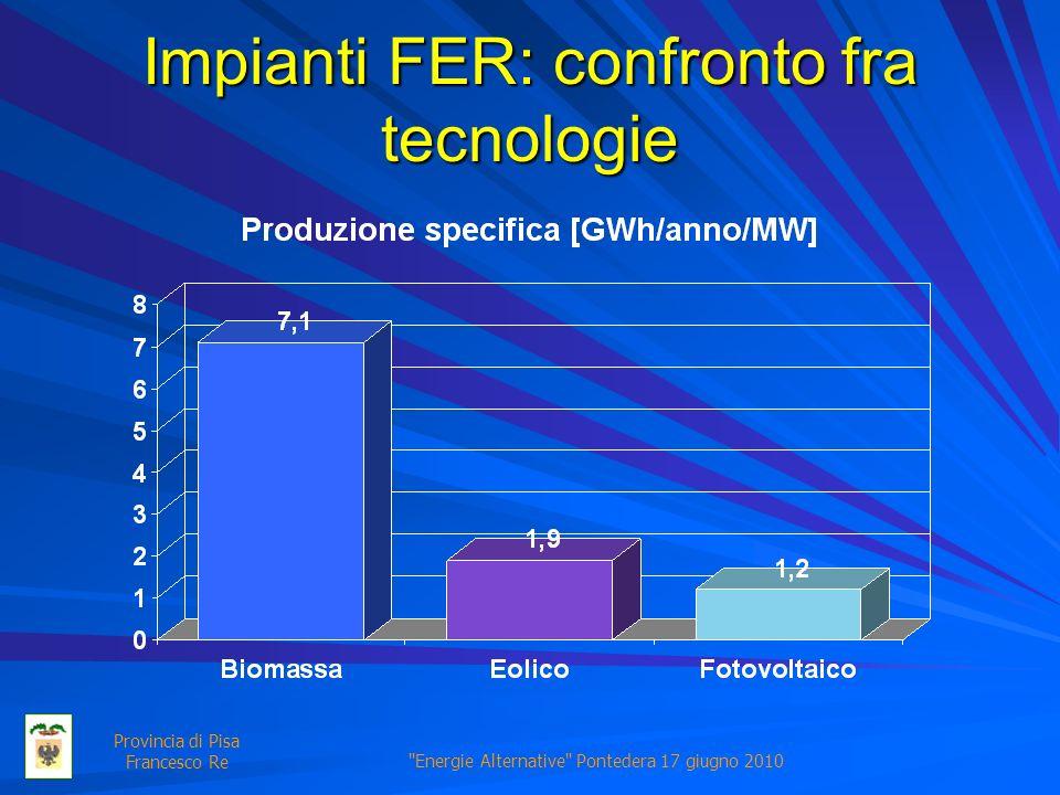 Energie Alternative Pontedera 17 giugno 2010 Provincia di Pisa Francesco Re Impianti FER: confronto fra tecnologie