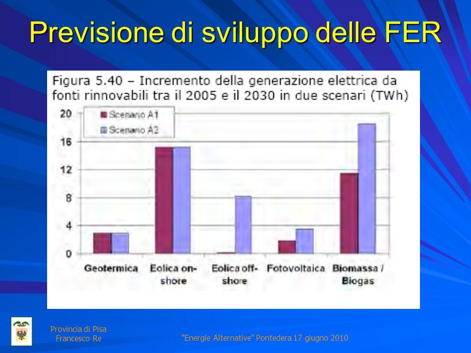 Energie Alternative Pontedera 17 giugno 2010 Provincia di Pisa Francesco Re Previsione di sviluppo delle FER