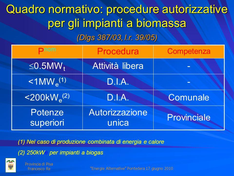 Energie Alternative Pontedera 17 giugno 2010 Provincia di Pisa Francesco Re Quadro normativo: procedure autorizzative per gli impianti a biomassa P nom Procedura Competenza 0.5MW t Attività libera- <1MW e (1) D.I.A.- <200kW e (2) D.I.A.Comunale Potenze superiori Autorizzazione unica Provinciale (Dlgs 387/03,l.r.