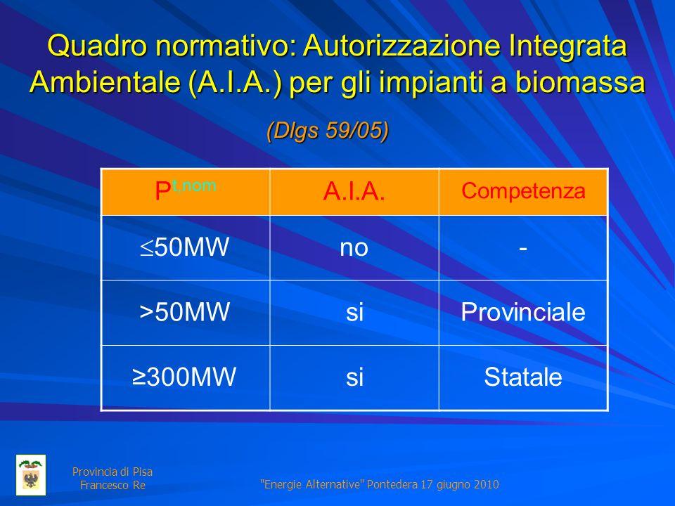 Energie Alternative Pontedera 17 giugno 2010 Provincia di Pisa Francesco Re Quadro normativo: Autorizzazione Integrata Ambientale (A.I.A.) per gli impianti a biomassa P t,nom A.I.A.