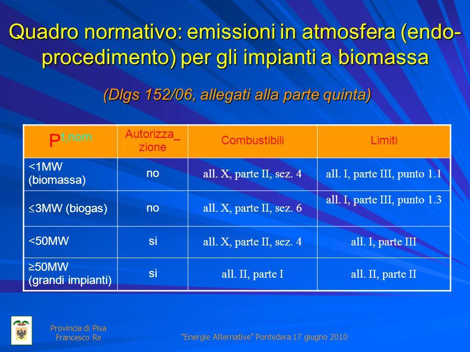 Energie Alternative Pontedera 17 giugno 2010 Provincia di Pisa Francesco Re Quadro normativo: emissioni in atmosfera (endo- procedimento) per gli impianti a biomassa P t,nom Autorizza_ zione CombustibiliLimiti <1MW (biomassa) no all.