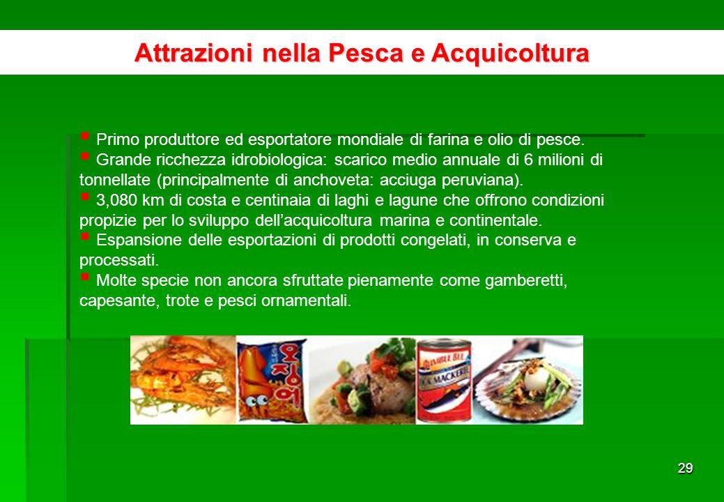 28 Primo esportatore mondiale di asparagi e secondo di paprika.