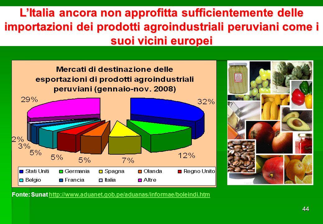 43 LItalia è il quinto importatore di prodotti tessili Fonte: Sunat http://www.aduanet.gob.pe/aduanas/informae/boleindi.htmhttp://www.aduanet.gob.pe/aduanas/informae/boleindi.htm