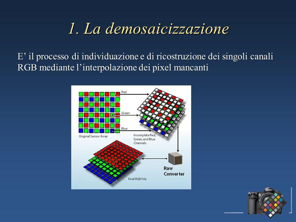 1. La demosaicizzazione E il processo di individuazione e di ricostruzione dei singoli canali RGB mediante linterpolazione dei pixel mancanti