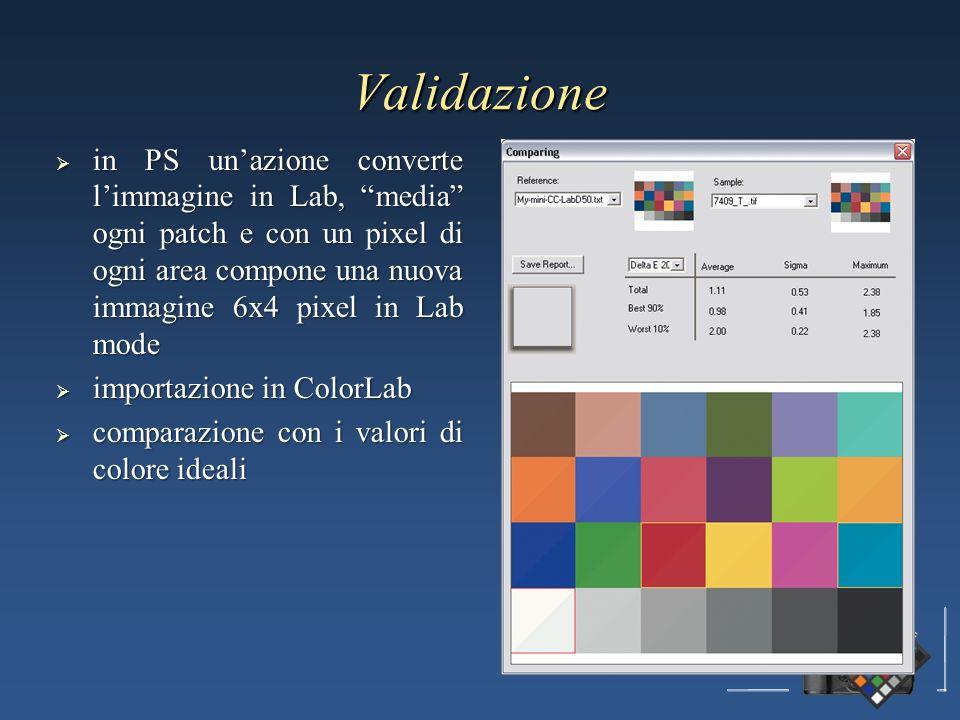 in PS unazione converte limmagine in Lab, media ogni patch e con un pixel di ogni area compone una nuova immagine 6x4 pixel in Lab mode in PS unazione converte limmagine in Lab, media ogni patch e con un pixel di ogni area compone una nuova immagine 6x4 pixel in Lab mode importazione in ColorLab importazione in ColorLab comparazione con i valori di colore ideali comparazione con i valori di colore ideali Validazione