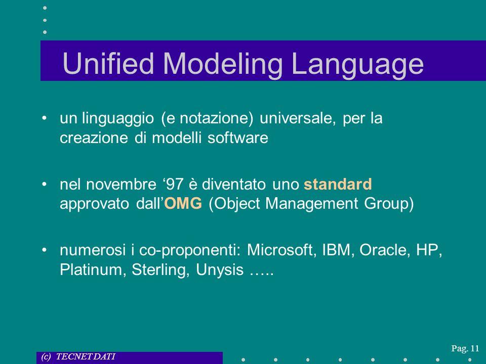 (c) TECNET DATI Pag. 11 Unified Modeling Language un linguaggio (e notazione) universale, per la creazione di modelli software nel novembre 97 è diven