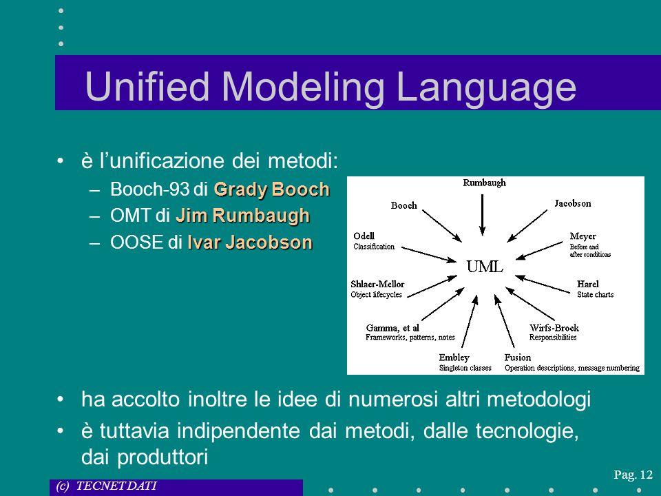 (c) TECNET DATI Pag. 12 Unified Modeling Language è lunificazione dei metodi: Grady Booch –Booch-93 di Grady Booch Jim Rumbaugh –OMT di Jim Rumbaugh I