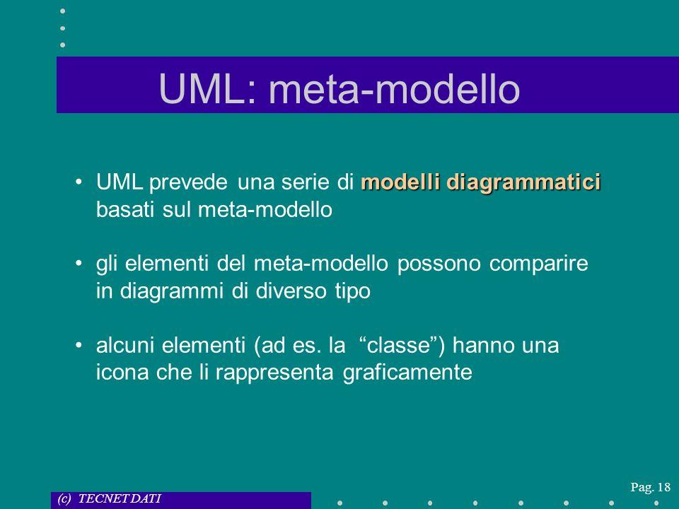 (c) TECNET DATI Pag. 18 UML: meta-modello modelli diagrammaticiUML prevede una serie di modelli diagrammatici basati sul meta-modello gli elementi del