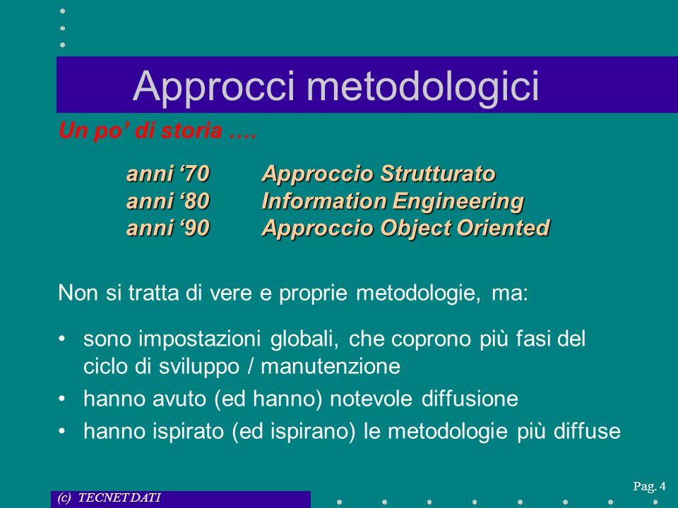 (c) TECNET DATI Pag. 4 Approcci metodologici Un po di storia …. anni 70Approccio Strutturato anni 80Information Engineering anni 90Approccio Object Or