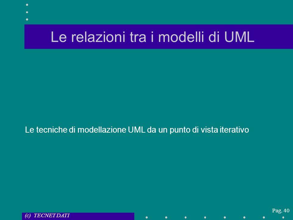 (c) TECNET DATI Pag. 40 Le relazioni tra i modelli di UML Le tecniche di modellazione UML da un punto di vista iterativo