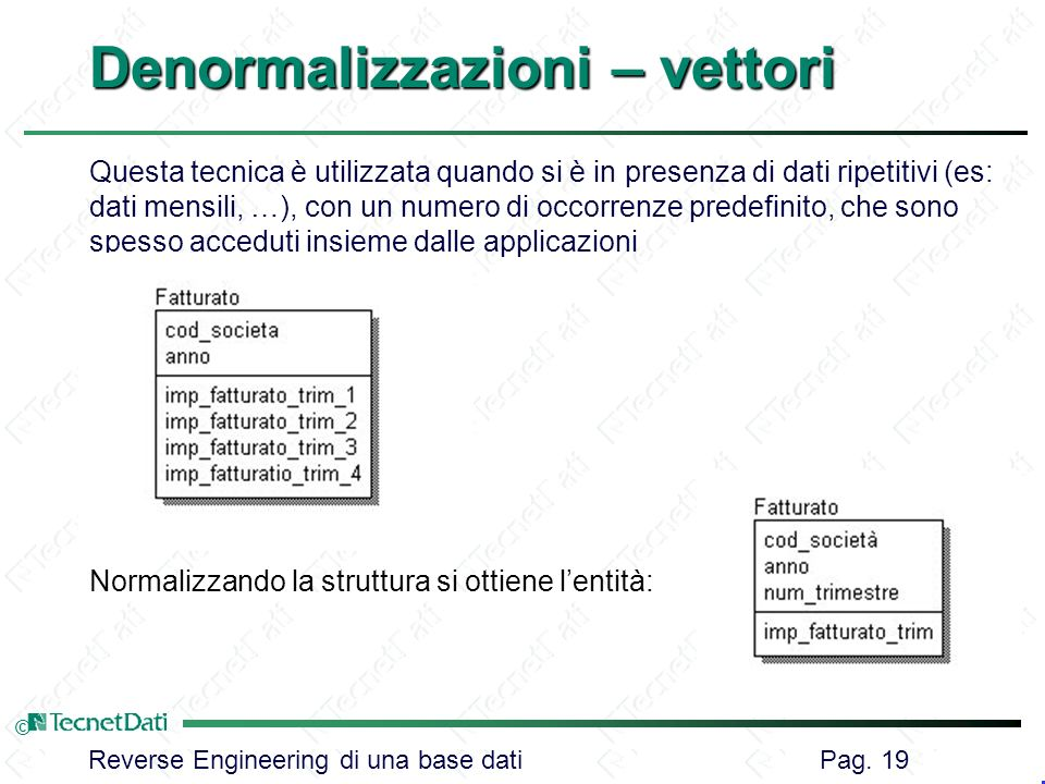 Reverse Engineering di una base dati Pag. 19 © Denormalizzazioni – vettori Questa tecnica è utilizzata quando si è in presenza di dati ripetitivi (es: