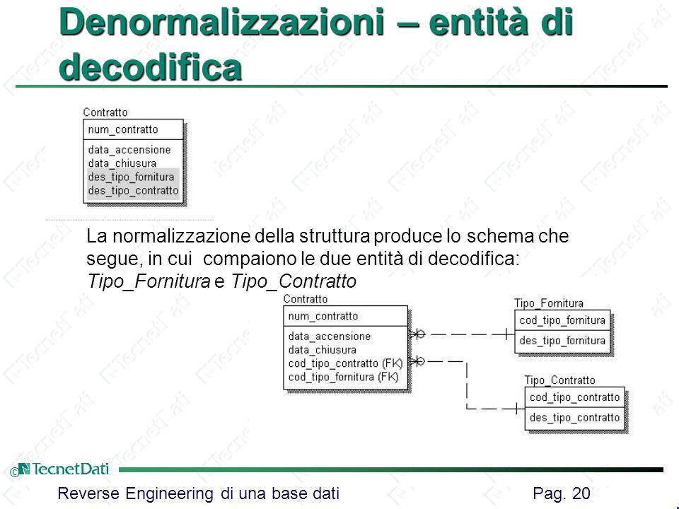Reverse Engineering di una base dati Pag. 20 © Denormalizzazioni – entità di decodifica La normalizzazione della struttura produce lo schema che segue