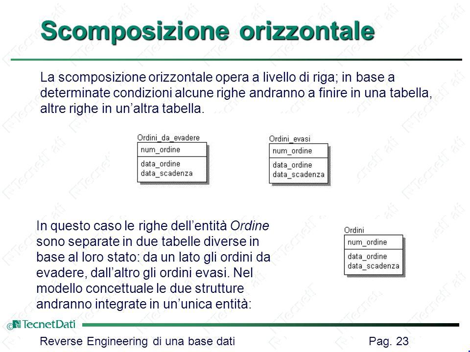 Reverse Engineering di una base dati Pag. 23 © Scomposizione orizzontale In questo caso le righe dellentità Ordine sono separate in due tabelle divers