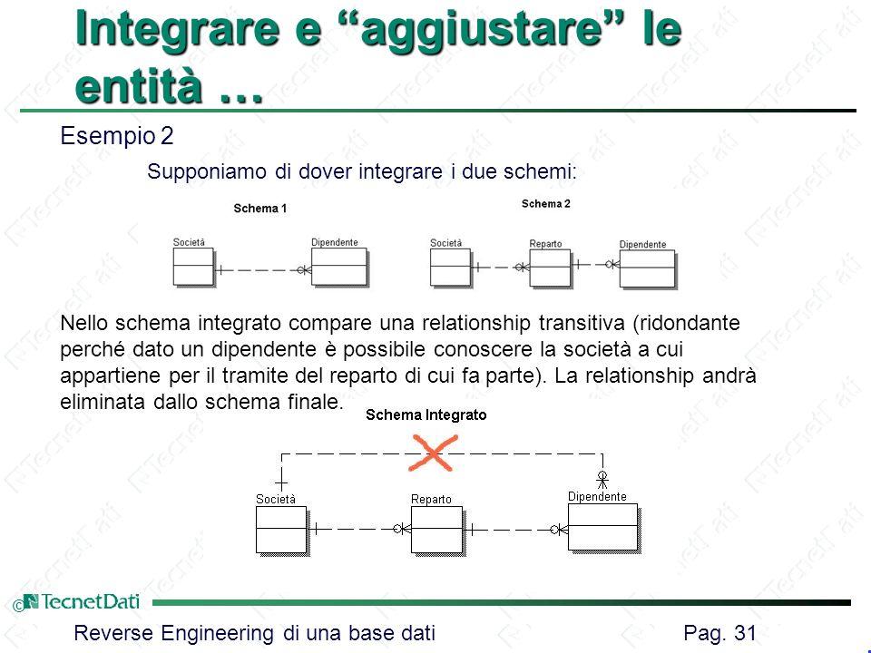Reverse Engineering di una base dati Pag. 31 © Integrare e aggiustare le entità … Esempio 2 Supponiamo di dover integrare i due schemi: Nello schema i