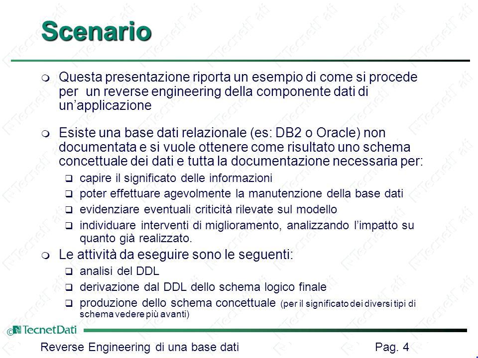 Reverse Engineering di una base dati Pag. 4 ©Scenario m Questa presentazione riporta un esempio di come si procede per un reverse engineering della co