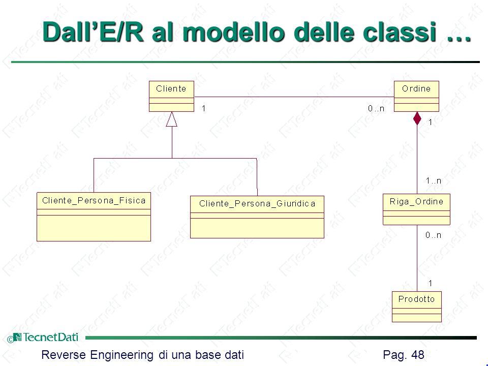Reverse Engineering di una base dati Pag. 48 © DallE/R al modello delle classi …