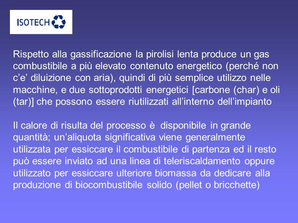 Rispetto alla gassificazione la pirolisi lenta produce un gas combustibile a più elevato contenuto energetico (perché non ce diluizione con aria), qui