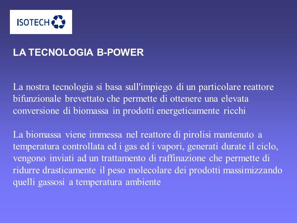 La nostra tecnologia si basa sull'impiego di un particolare reattore bifunzionale brevettato che permette di ottenere una elevata conversione di bioma