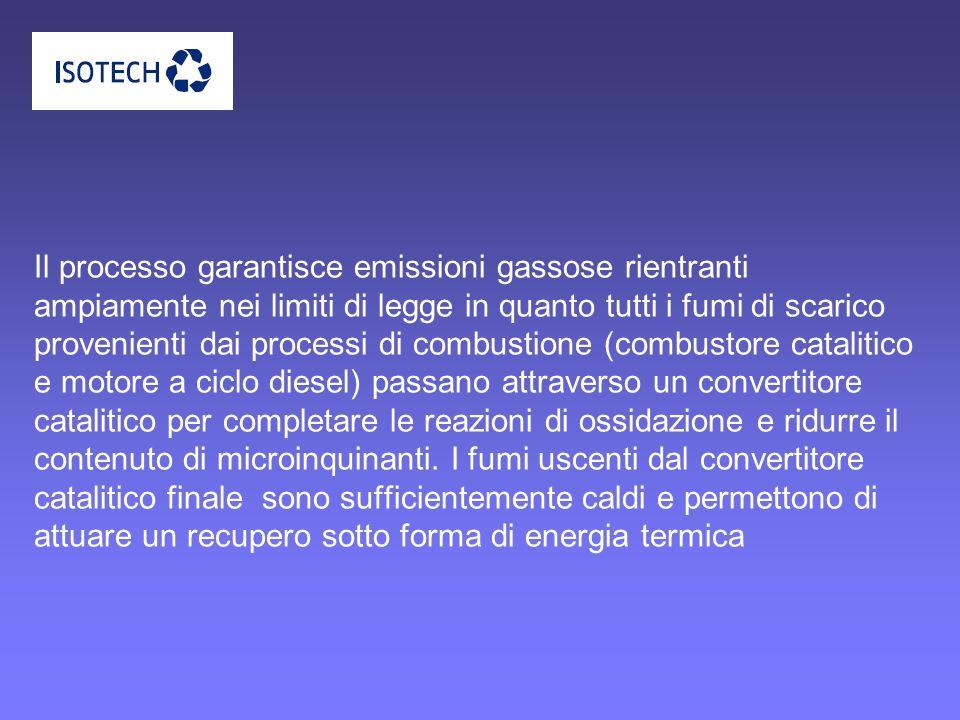 Il processo garantisce emissioni gassose rientranti ampiamente nei limiti di legge in quanto tutti i fumi di scarico provenienti dai processi di combu