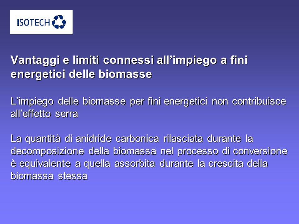 Vantaggi e limiti connessi allimpiego a fini energetici delle biomasse Limpiego delle biomasse per fini energetici non contribuisce alleffetto serra L