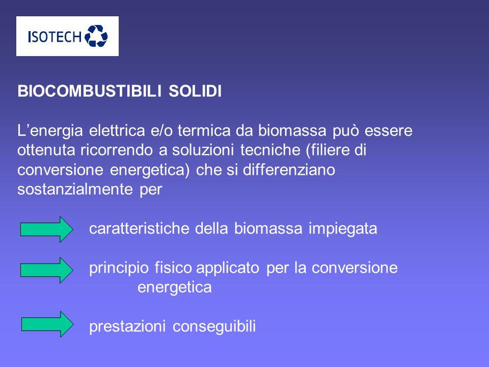 BIOCOMBUSTIBILI SOLIDI Lenergia elettrica e/o termica da biomassa può essere ottenuta ricorrendo a soluzioni tecniche (filiere di conversione energeti
