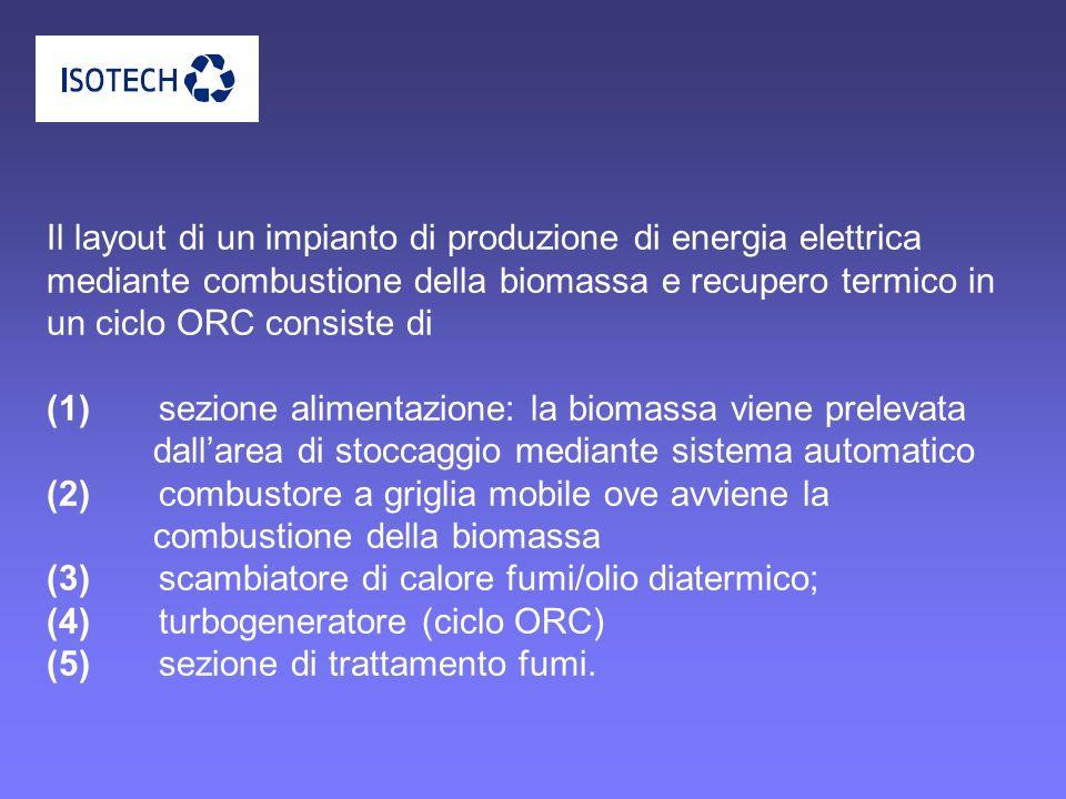 Il layout di un impianto di produzione di energia elettrica mediante combustione della biomassa e recupero termico in un ciclo ORC consiste di (1) sez