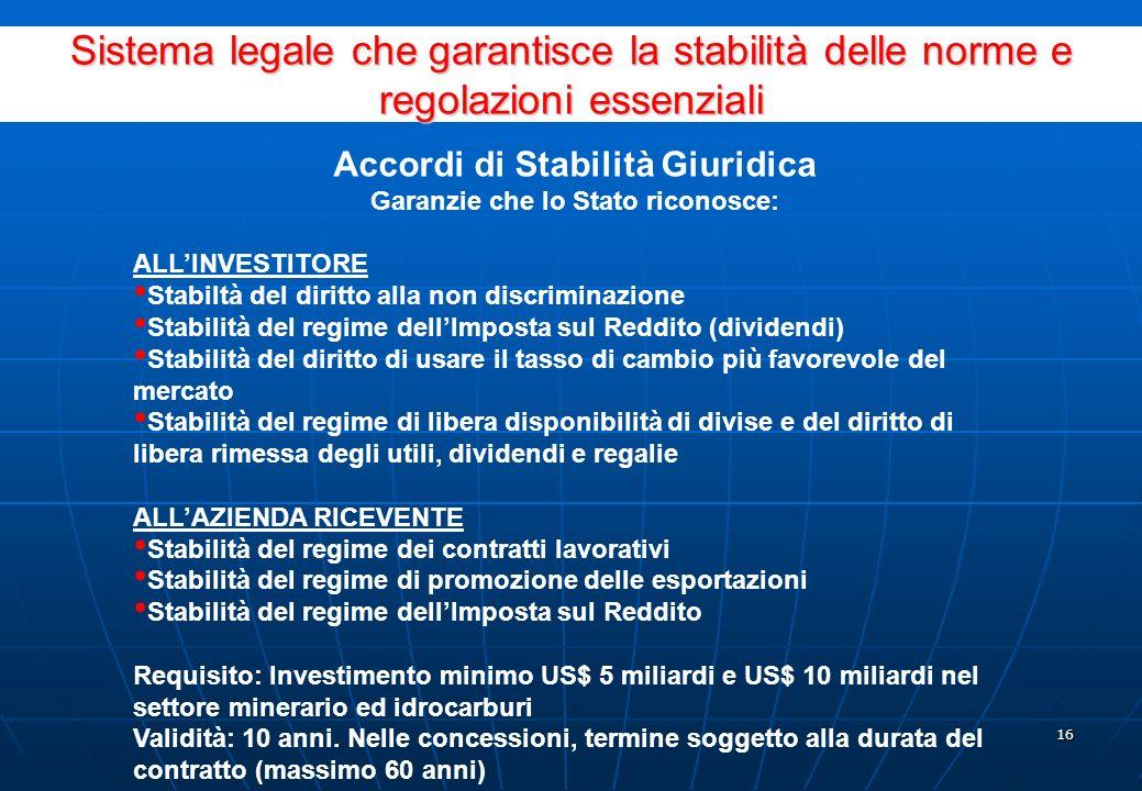 15 Trattamento non discriminatorio Trattamento non discriminatorio Accesso senza restrizione ai settori economici Accesso senza restrizione ai settori