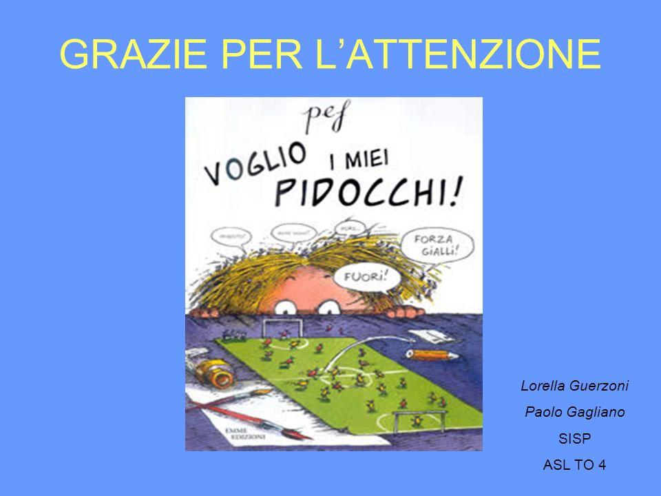 GRAZIE PER LATTENZIONE Lorella Guerzoni Paolo Gagliano SISP ASL TO 4