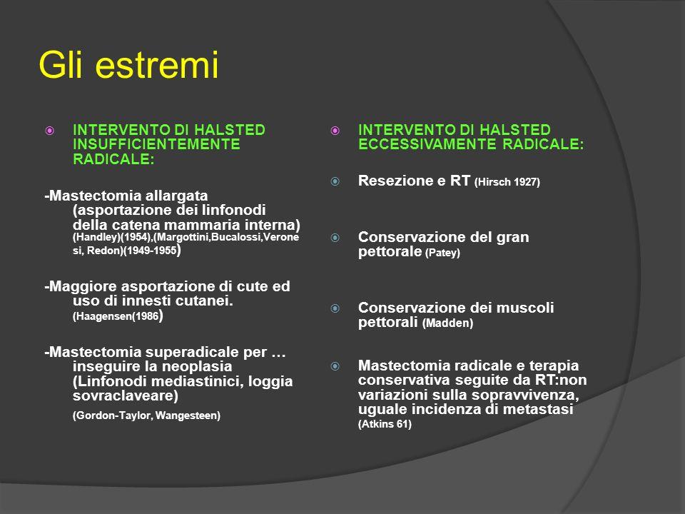 Gli estremi INTERVENTO DI HALSTED INSUFFICIENTEMENTE RADICALE: -Mastectomia allargata (asportazione dei linfonodi della catena mammaria interna) (Hand