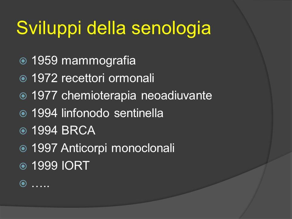 Sviluppi della senologia 1959 mammografia 1972 recettori ormonali 1977 chemioterapia neoadiuvante 1994 linfonodo sentinella 1994 BRCA 1997 Anticorpi m