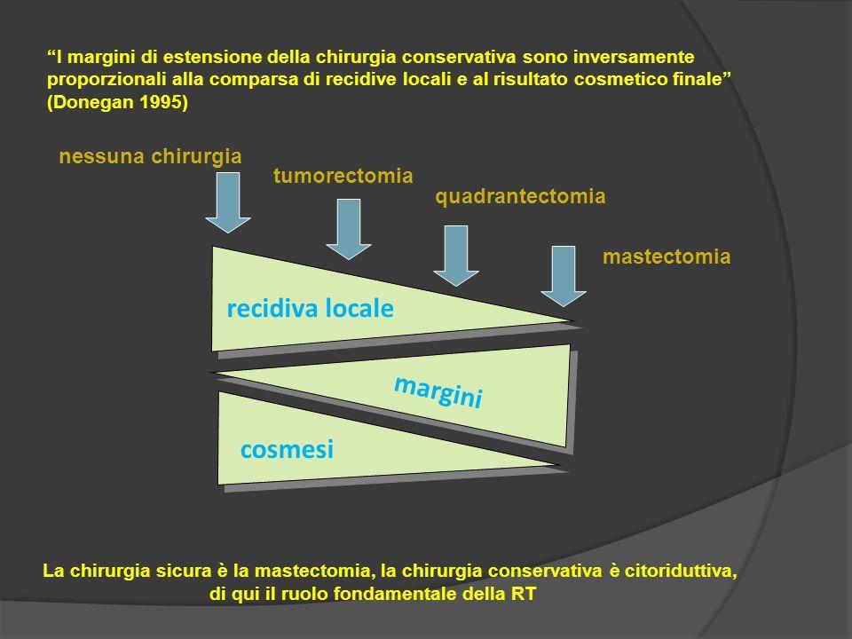 margini I margini di estensione della chirurgia conservativa sono inversamente proporzionali alla comparsa di recidive locali e al risultato cosmetico