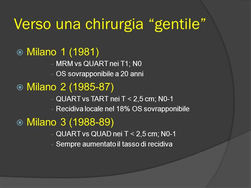 Verso una chirurgia gentile Milano 1 (1981) -MRM vs QUART nei T1; N0 -OS sovrapponibile a 20 anni Milano 2 (1985-87) -QUART vs TART nei T < 2,5 cm; N0