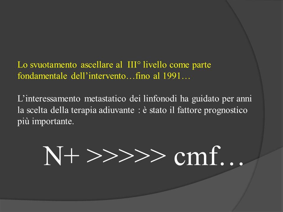 Lo svuotamento ascellare al III° livello come parte fondamentale dellintervento…fino al 1991… Linteressamento metastatico dei linfonodi ha guidato per