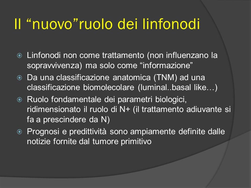 Il nuovoruolo dei linfonodi Linfonodi non come trattamento (non influenzano la sopravvivenza) ma solo come informazione Da una classificazione anatomi