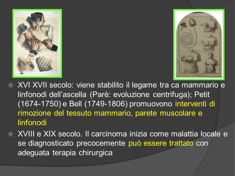 XVI XVII secolo: viene stabilito il legame tra ca mammario e linfonodi dellascella (Parè: evoluzione centrifuga); Petit (1674-1750) e Bell (1749-1806)