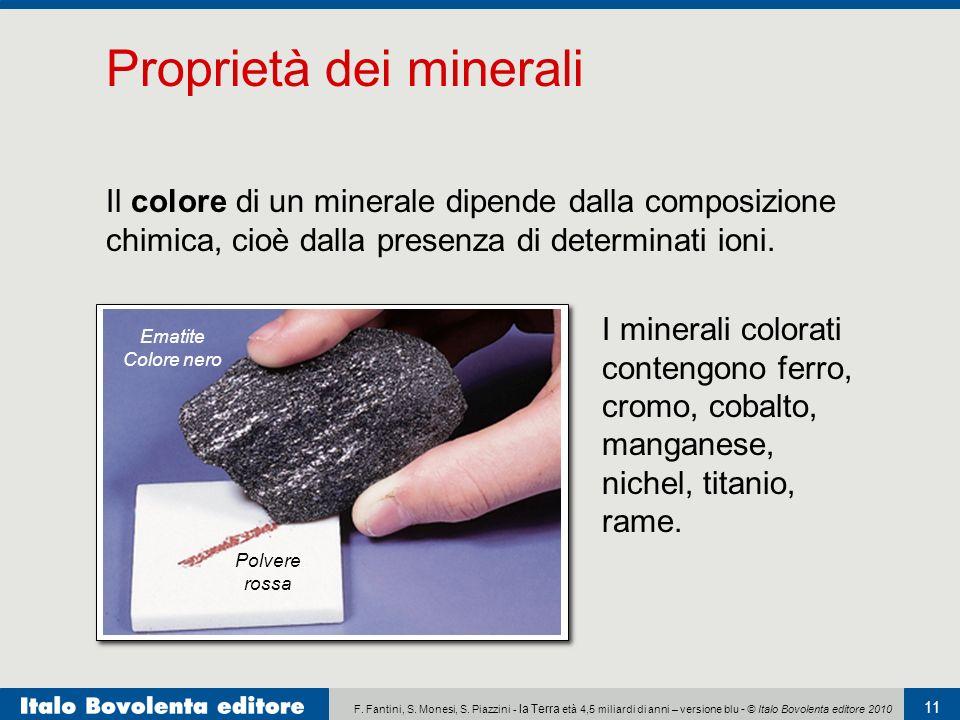 F. Fantini, S. Monesi, S. Piazzini - la Terra età 4,5 miliardi di anni – versione blu - © Italo Bovolenta editore 2010 11 Il colore di un minerale dip