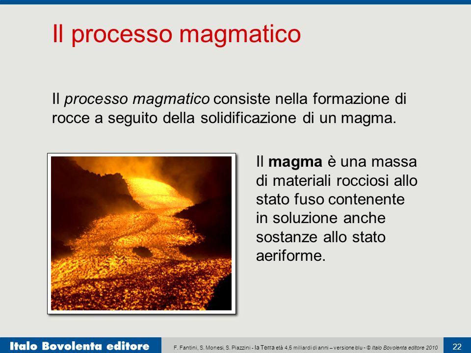 F. Fantini, S. Monesi, S. Piazzini - la Terra età 4,5 miliardi di anni – versione blu - © Italo Bovolenta editore 2010 22 Il processo magmatico consis