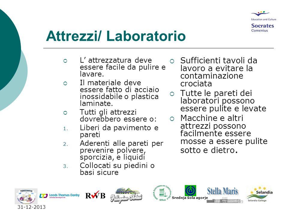 31-12-2013 Attrezzi/ Laboratorio L attrezzatura deve essere facile da pulire e lavare. Il materiale deve essere fatto di acciaio inossidabile o plasti
